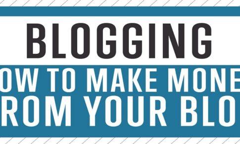 Earn Money with Your Blog using Advertisements in Urdu
